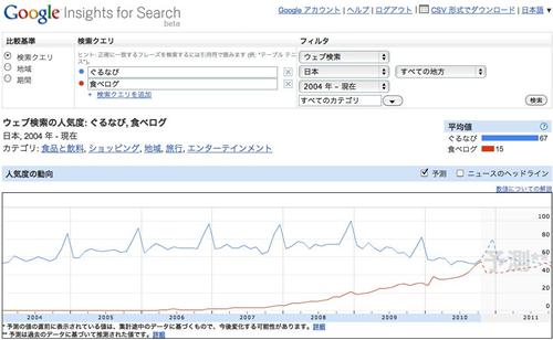 gnavi_google.jpg